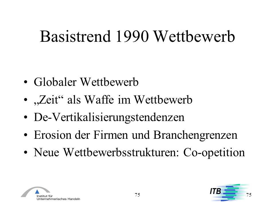 75 Basistrend 1990 Wettbewerb Globaler Wettbewerb Zeit als Waffe im Wettbewerb De-Vertikalisierungstendenzen Erosion der Firmen und Branchengrenzen Ne
