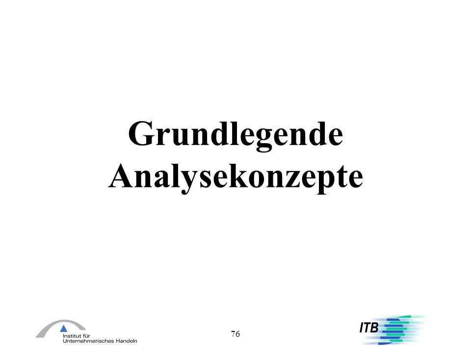 76 Grundlegende Analysekonzepte