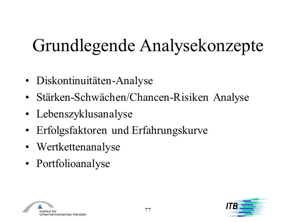 77 Grundlegende Analysekonzepte Diskontinuitäten-Analyse Stärken-Schwächen/Chancen-Risiken Analyse Lebenszyklusanalyse Erfolgsfaktoren und Erfahrungsk