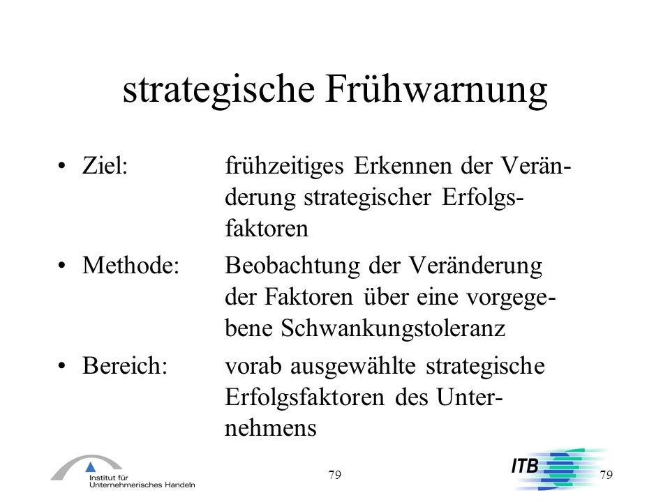79 strategische Frühwarnung Ziel: frühzeitiges Erkennen der Verän- derung strategischer Erfolgs- faktoren Methode:Beobachtung der Veränderung der Fakt