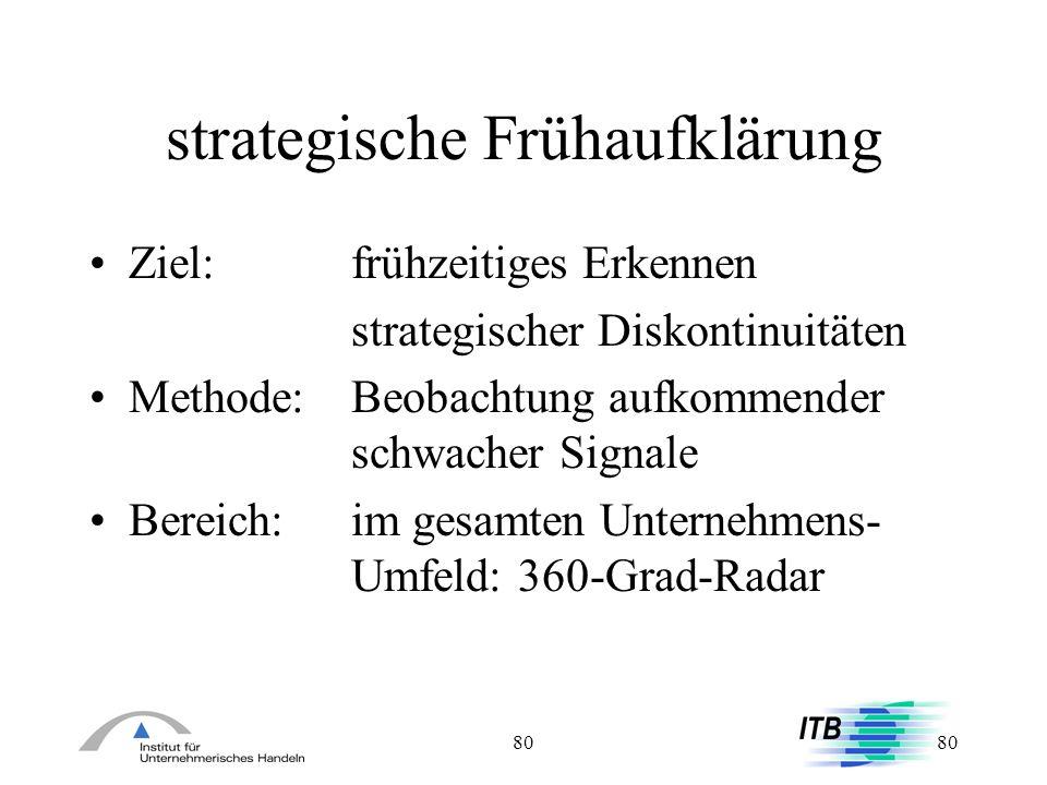 80 strategische Frühaufklärung Ziel: frühzeitiges Erkennen strategischer Diskontinuitäten Methode:Beobachtung aufkommender schwacher Signale Bereich:i