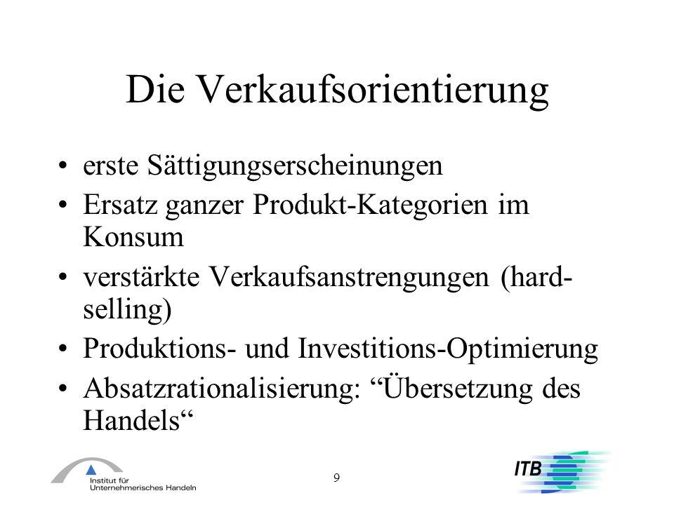 150 Management und Unternehmensumfeld Unternehmensumwelt Inside-out-Perspektive: Konzentration auf Kernkompetenzen Outside-in-Perspektive: Marketing Unternehmen