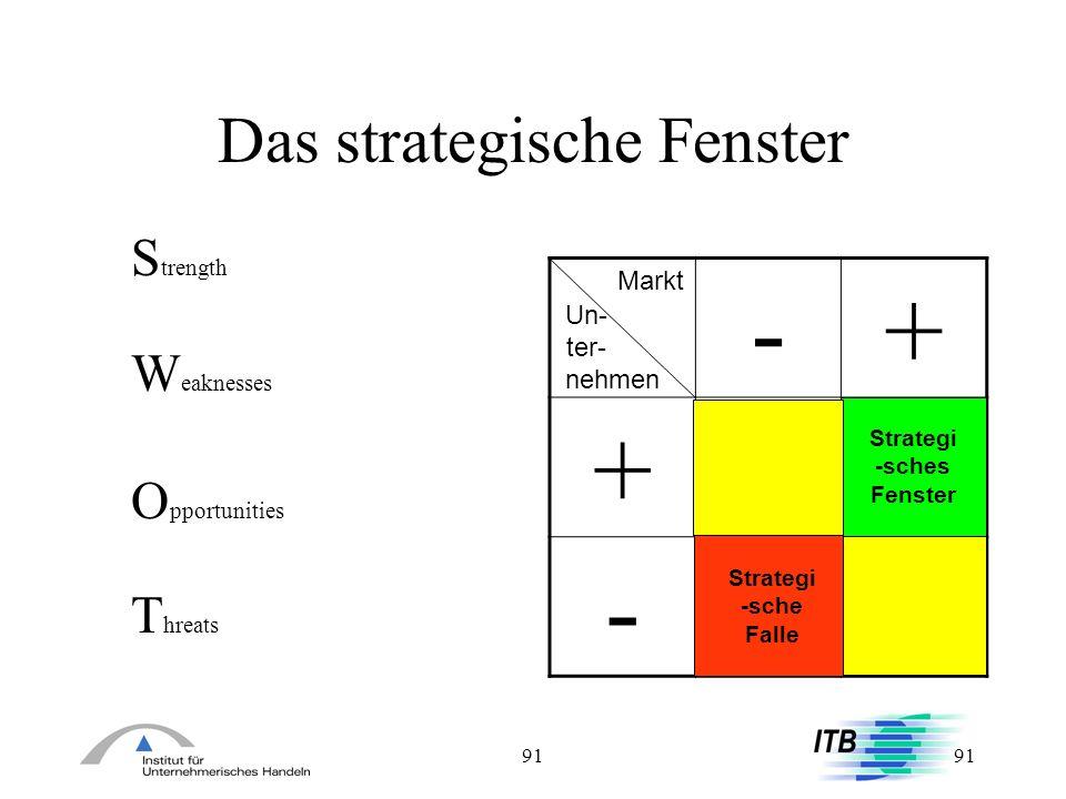 91 Das strategische Fenster S trength W eaknesses O pportunities T hreats -+ + - Markt Un- ter- nehmen Strategi -sches Fenster Strategi -sche Falle