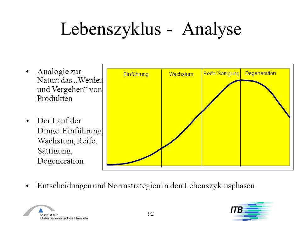 92 Lebenszyklus - Analyse Der Lauf der Dinge: Einführung, Wachstum, Reife, Sättigung, Degeneration Entscheidungen und Normstrategien in den Lebenszykl