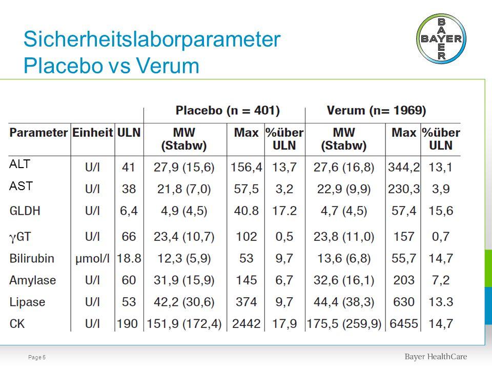 Page 5 Sicherheitslaborparameter Placebo vs Verum ALT AST