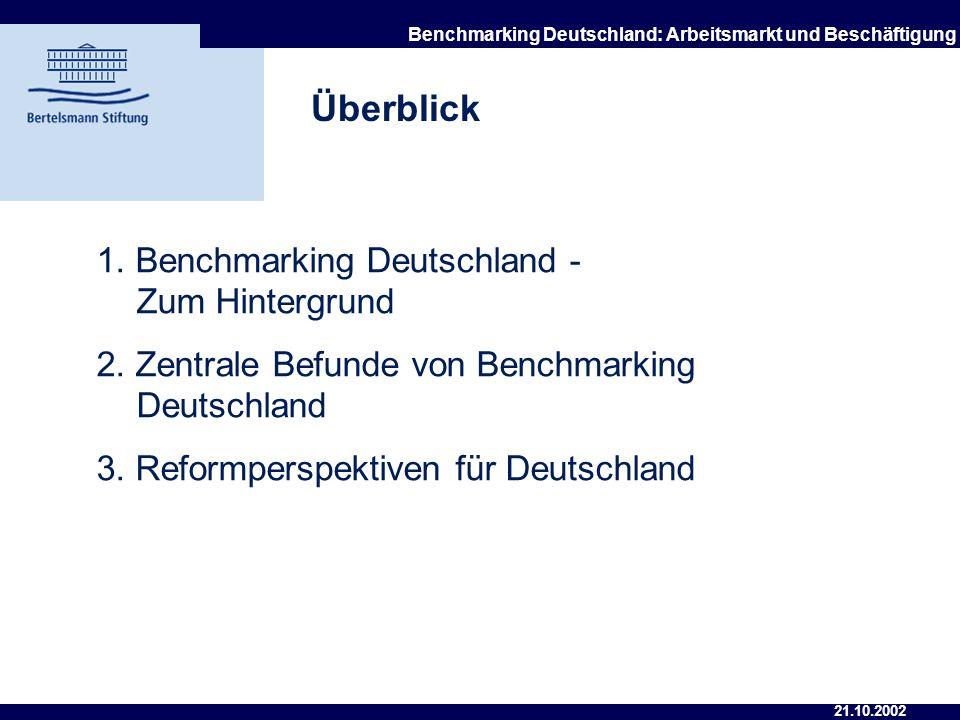 21.10.2002 Benchmarking Deutschland: Arbeitsmarkt und Beschäftigung Benchmarking Deutschland: Arbeitsmarkt und Beschäftigung Projektkurs, WZB, 21. Okt