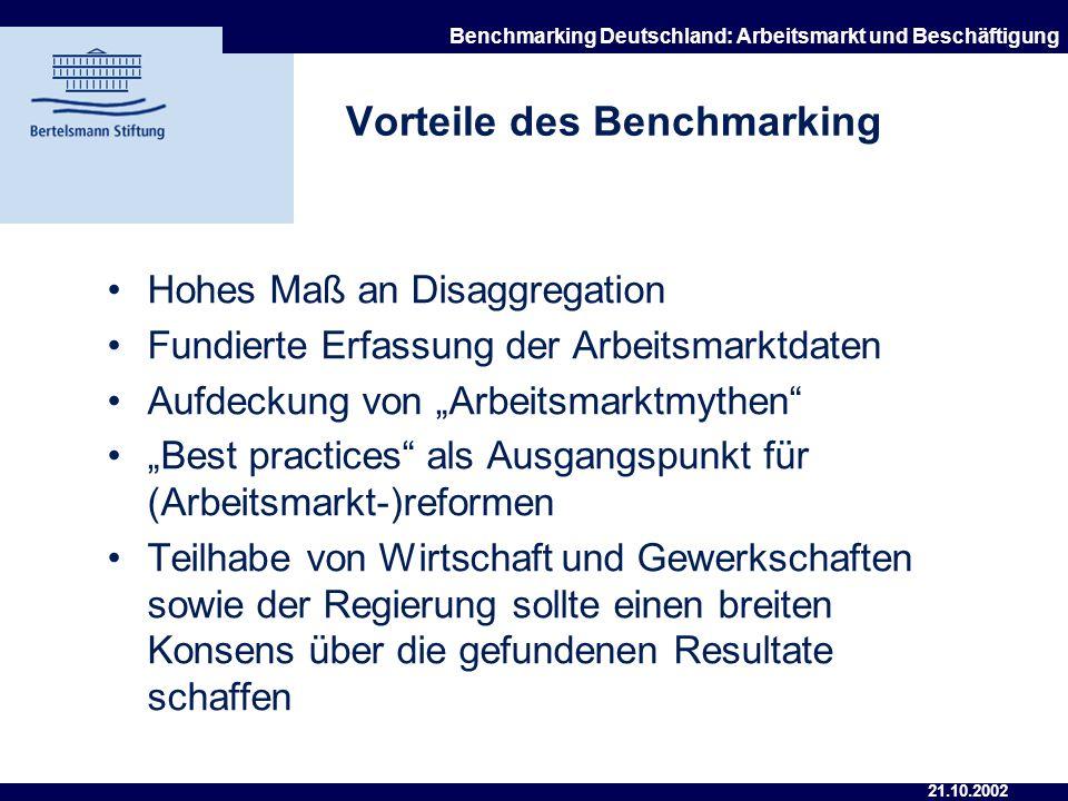 21.10.2002 Benchmarking Deutschland: Arbeitsmarkt und Beschäftigung Beispiel: Arbeitsmarktpolitik in Deutschland und im internationalen Vergleich