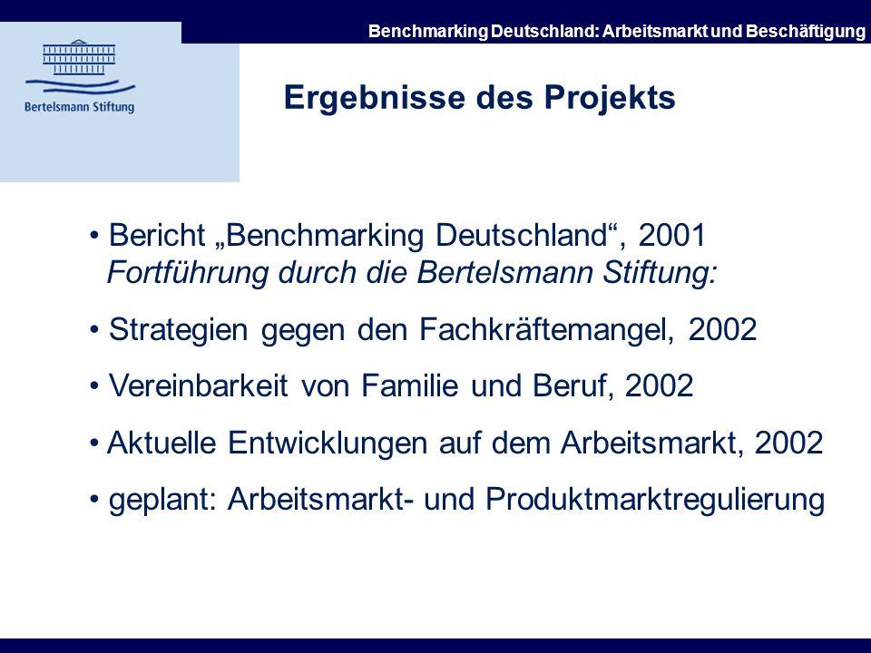 21.10.2002 Benchmarking Deutschland: Arbeitsmarkt und Beschäftigung Grenzen des Benchmarking II Auswahl von Best Practice-Beispielen eher heuristisch