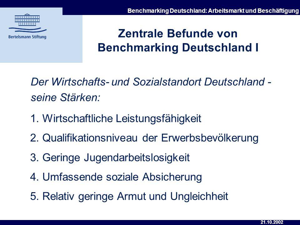 21.10.2002 Benchmarking Deutschland: Arbeitsmarkt und Beschäftigung Ergebnisse des Projekts Bericht Benchmarking Deutschland, 2001 Fortführung durch d