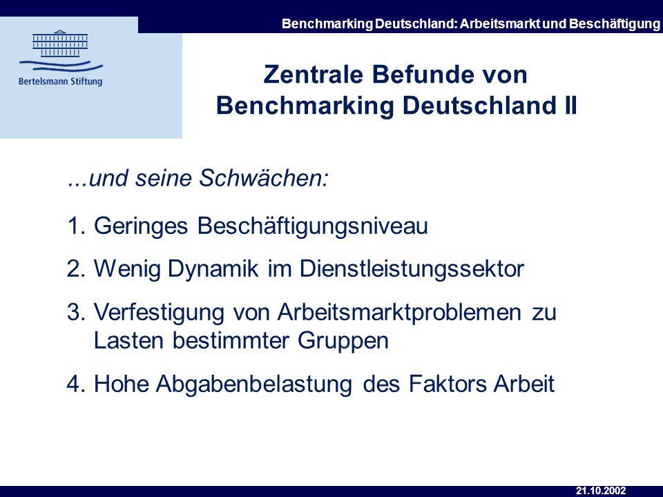 21.10.2002 Benchmarking Deutschland: Arbeitsmarkt und Beschäftigung Zentrale Befunde von Benchmarking Deutschland I Der Wirtschafts- und Sozialstandor