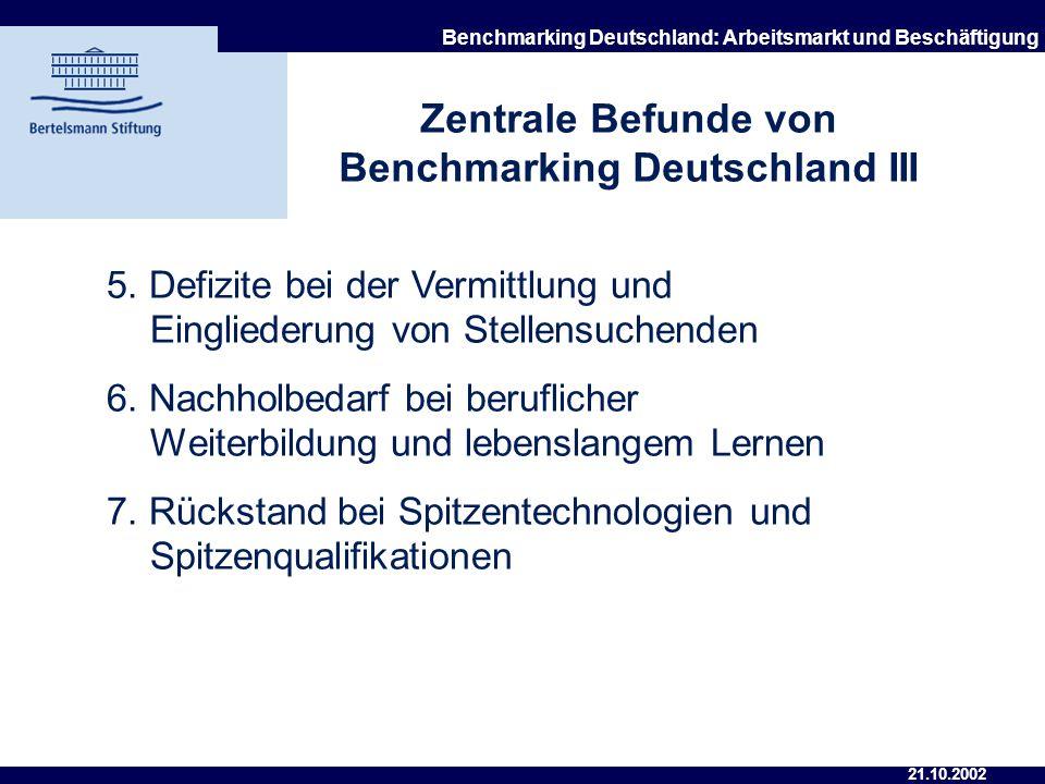 21.10.2002 Benchmarking Deutschland: Arbeitsmarkt und Beschäftigung...und seine Schwächen: Zentrale Befunde von Benchmarking Deutschland II 1. Geringe
