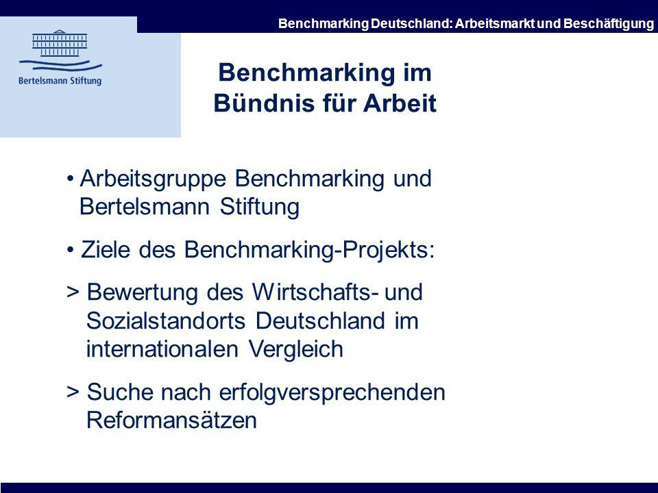 21.10.2002 Benchmarking Deutschland: Arbeitsmarkt und Beschäftigung Benchmarking im Bündnis für Arbeit Länderauswahl Methode Indikatorenauswahl und Qu