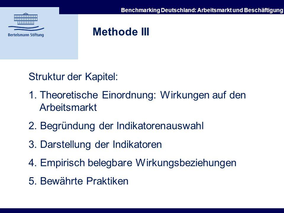 21.10.2002 Benchmarking Deutschland: Arbeitsmarkt und Beschäftigung Methode II Arbeitsmarktdaten als endogene Variablen Politik und andere Institution