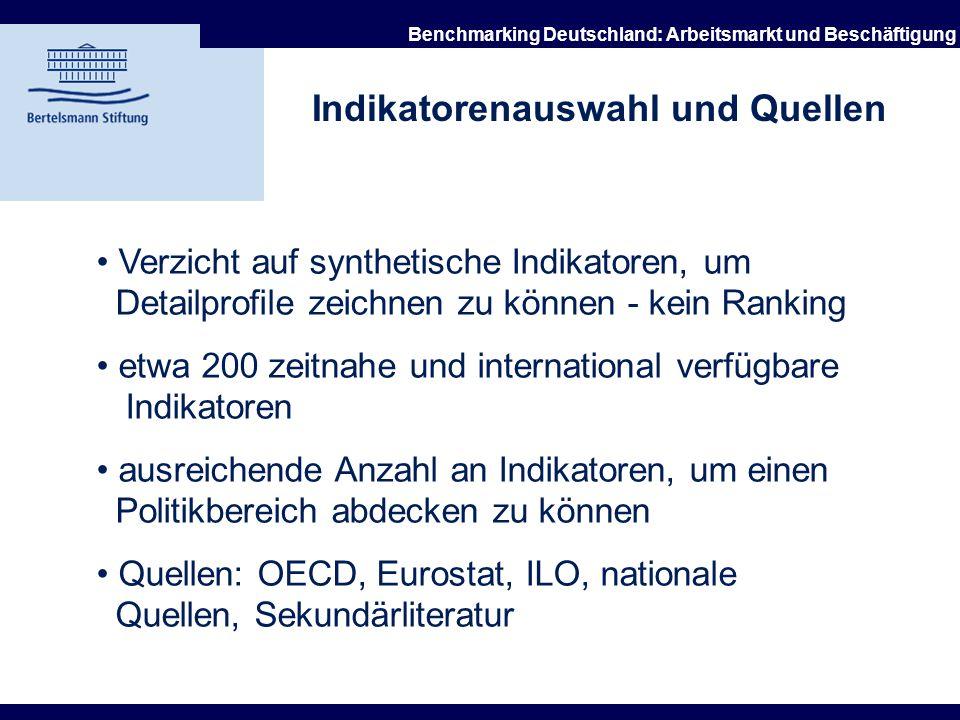 21.10.2002 Benchmarking Deutschland: Arbeitsmarkt und Beschäftigung Methode IV Einordnung Deutschlands im Vergleich mehr als 1/2 Standardabweichung üb