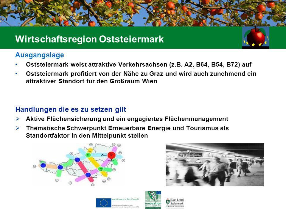 Ausgangslage Oststeiermark weist attraktive Verkehrsachsen (z.B. A2, B64, B54, B72) auf Oststeiermark profitiert von der Nähe zu Graz und wird auch zu