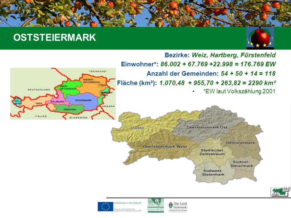 OSTSTEIERMARK Bezirke: Weiz, Hartberg, Fürstenfeld Einwohner*: 86.002 + 67.769 +22.998 = 176.769 EW Anzahl der Gemeinden: 54 + 50 + 14 = 118 Fläche (k