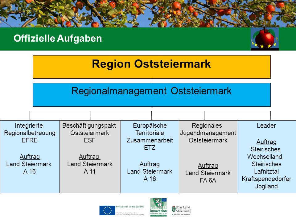 Offizielle Aufgaben Region Oststeiermark Regionalmanagement Oststeiermark Beschäftigungspakt Oststeiermark ESF Auftrag Land Steiermark A 11 Integriert