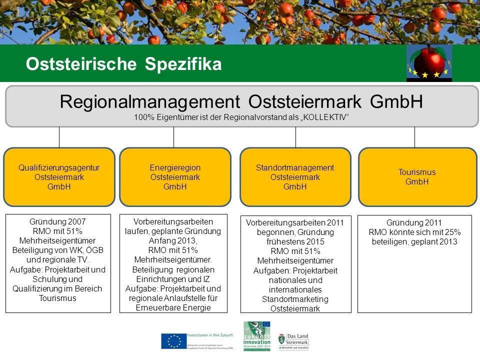 Oststeirische Spezifika Regionalmanagement Oststeiermark GmbH 100% Eigentümer ist der Regionalvorstand als KOLLEKTIV Standortmanagement Oststeiermark