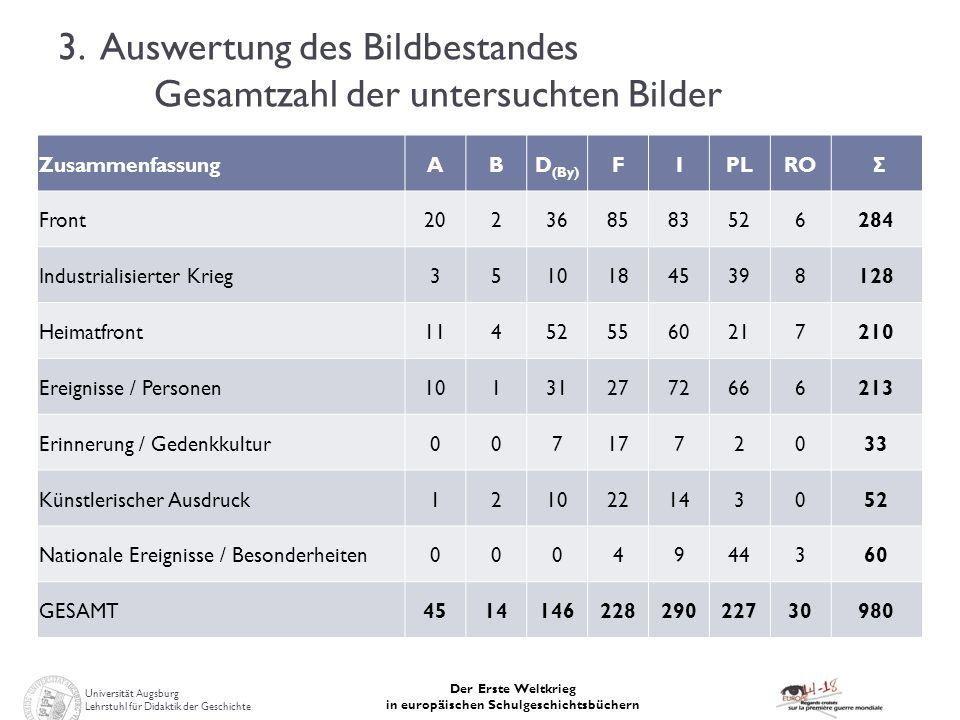 Universität Augsburg Lehrstuhl für Didaktik der Geschichte Der Erste Weltkrieg in europäischen Schulgeschichtsbüchern 3. Auswertung des Bildbestandes