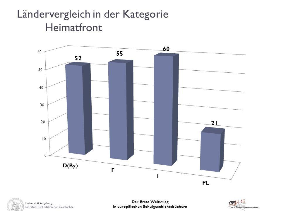 Universität Augsburg Lehrstuhl für Didaktik der Geschichte Der Erste Weltkrieg in europäischen Schulgeschichtsbüchern Ländervergleich in der Kategorie