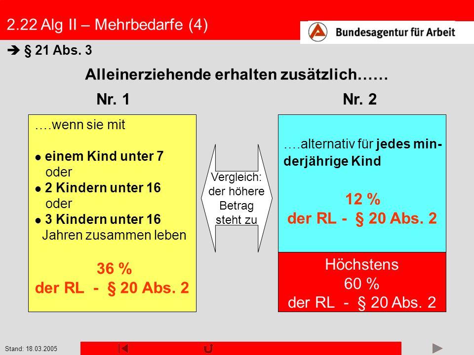 Stand: 18.03.2005 2.22 Alg II – Mehrbedarfe (4) § 21 Abs. 3 Alleinerziehende erhalten zusätzlich…… ….wenn sie mit einem Kind unter 7 oder 2 Kindern un
