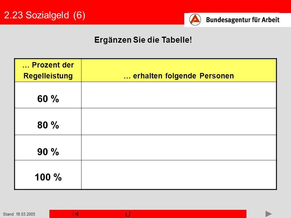 Stand: 18.03.2005 2.23 Sozialgeld (6) Ergänzen Sie die Tabelle! … Prozent der Regelleistung… erhalten folgende Personen 60 % 80 % 90 % 100 %