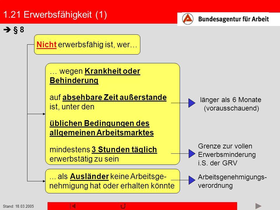 Stand: 18.03.2005 2.21 Alg II - Regelleistung (3) § 20 Beispiel 1: Herr Steller lebt zusammen mit seiner Ehefrau in Stuttgart.