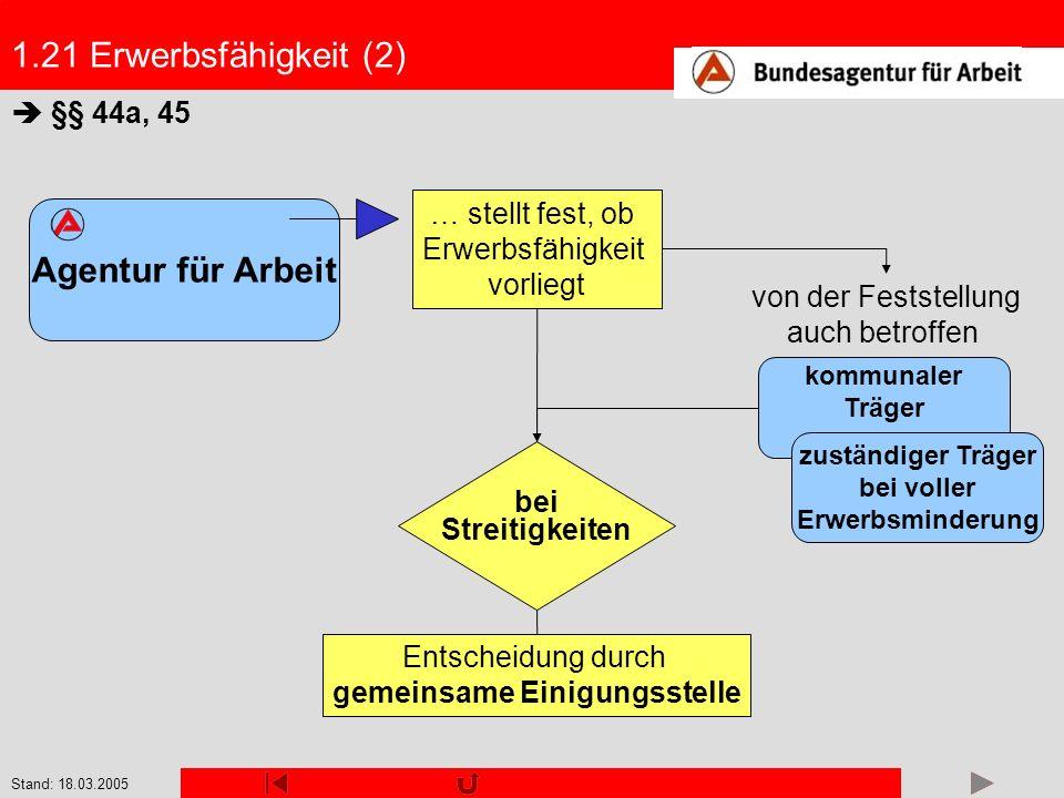 Stand: 18.03.2005 2.21 Alg II - Regelleistung (4) § 20 Beispiel 2: Herr Reader, wohnhaft in Frankfurt am Main, lebt von seiner Ehefrau dauernd getrennt.