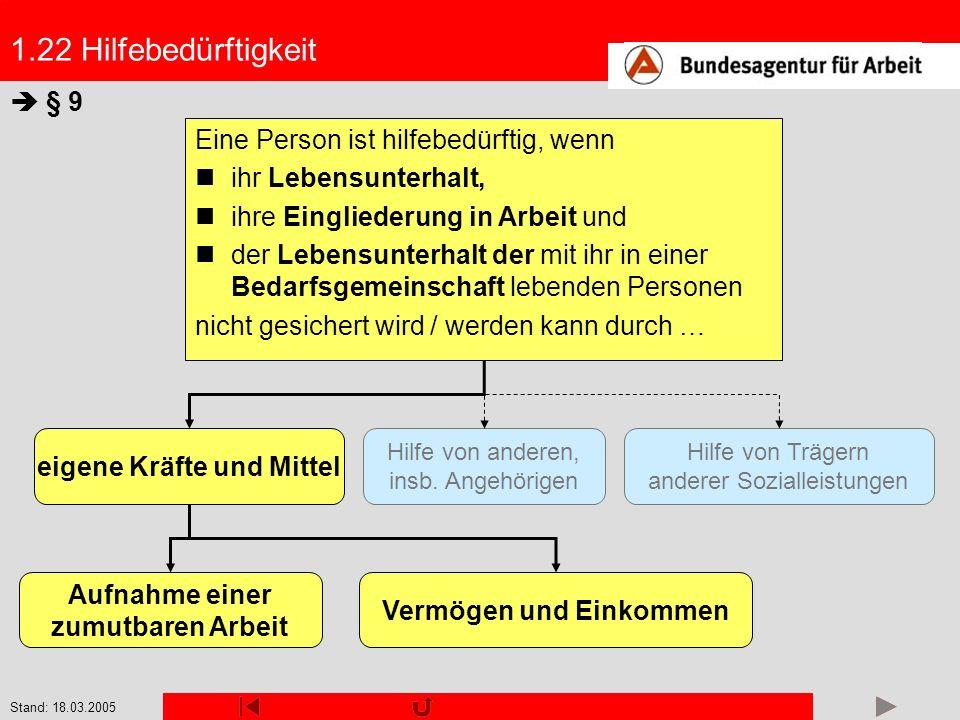 Stand: 18.03.2005 2.21 Alg II - Regelleistung (5) § 20 Beispiel 3: Die ledige Frau Thon wohnt in Stuttgart.