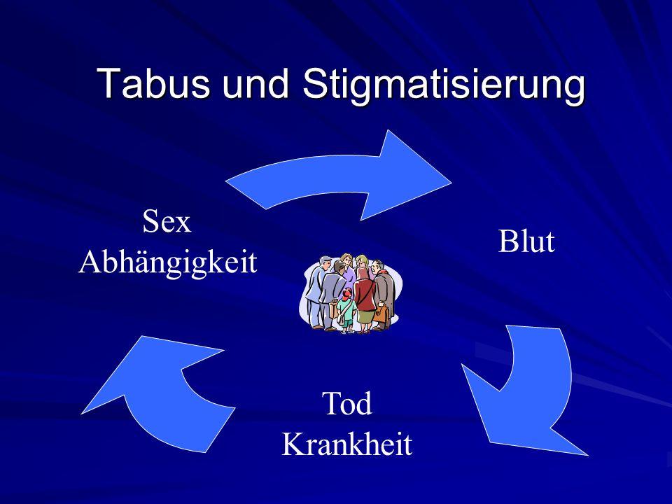 Blut Tod Krankheit Sex Abhängigkeit Tabus und Stigmatisierung