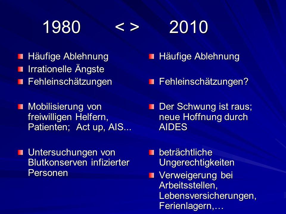 1980 2010 1980 2010 Häufige Ablehnung Irrationelle Ängste Fehleinschätzungen Mobilisierung von freiwilligen Helfern, Patienten; Act up, AIS... Untersu