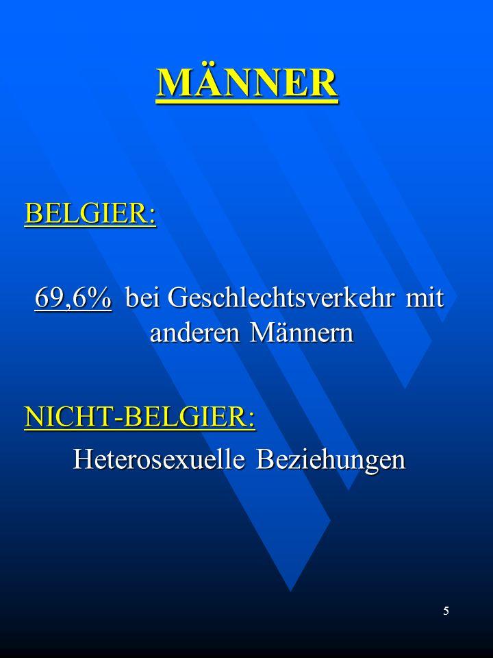 MÄNNER BELGIER: 69,6% bei Geschlechtsverkehr mit anderen Männern NICHT-BELGIER: Heterosexuelle Beziehungen 5