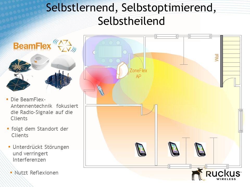 Selbstlernend, Selbstoptimierend, Selbstheilend Die BeamFlex- Antennentechnik fokusiert die Radio-Signale auf die Clients Unterdrückt Störungen und ve