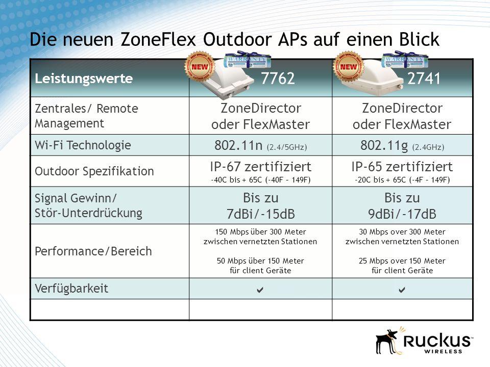Die neuen ZoneFlex Outdoor APs auf einen Blick Leistungswerte 7762 2741 Zentrales/ Remote Management ZoneDirector oder FlexMaster Wi-Fi Technologie 80