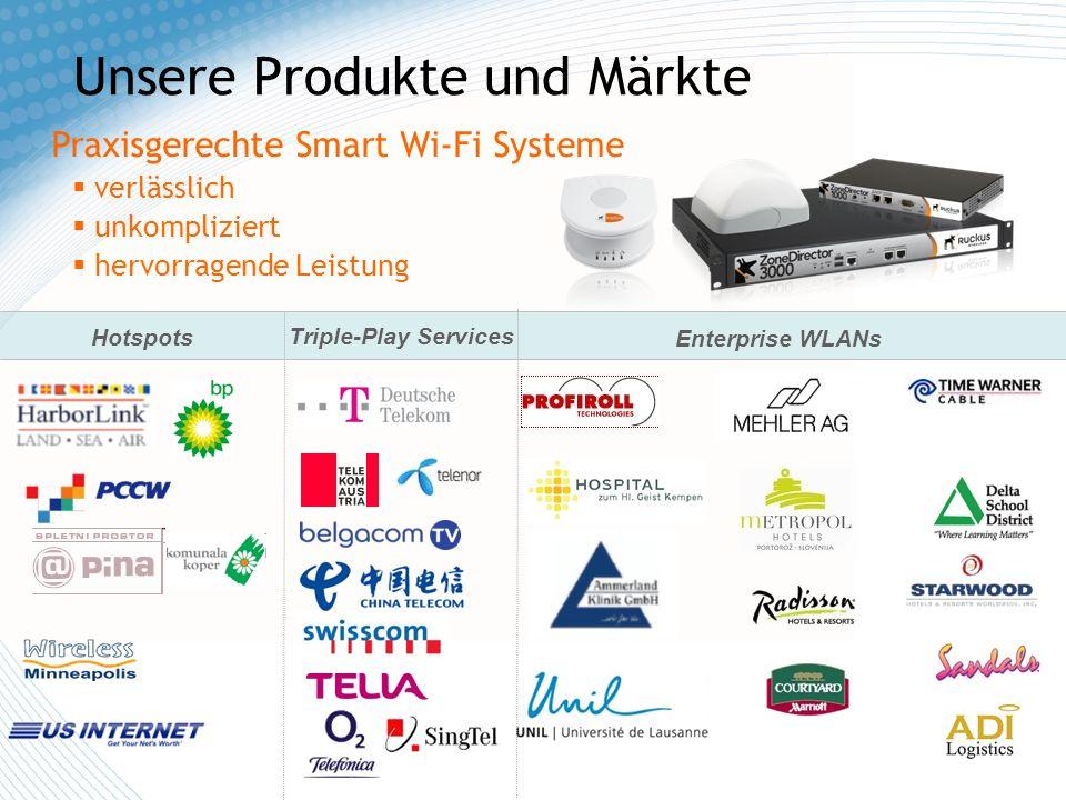 Unsere Produkte und Märkte Praxisgerechte Smart Wi-Fi Systeme verlässlich unkompliziert hervorragende Leistung Triple-Play Services Enterprise WLANs H