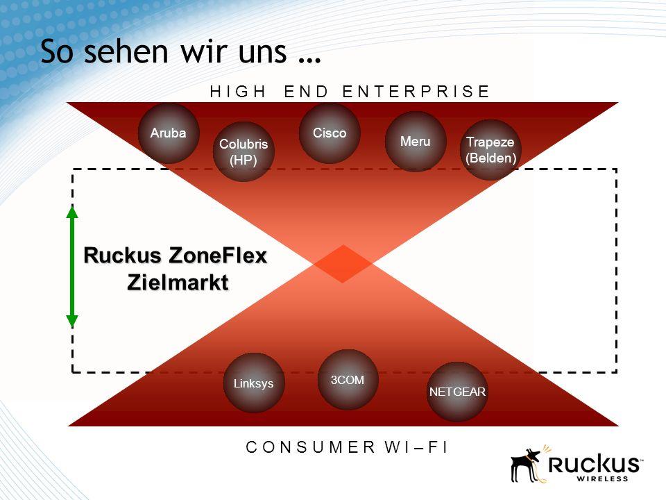 Vorstellung des ZoneFlex 7762 Industrys First Concurrent 2.4 / 5GHz 802.11n Outdoor Access Point N-type externe Antennenanschlüsse 802.3at PoE in und 802.3af PoE out ermöglichen zusätzliche Verbindung anderer Endgeräte ( z.B.
