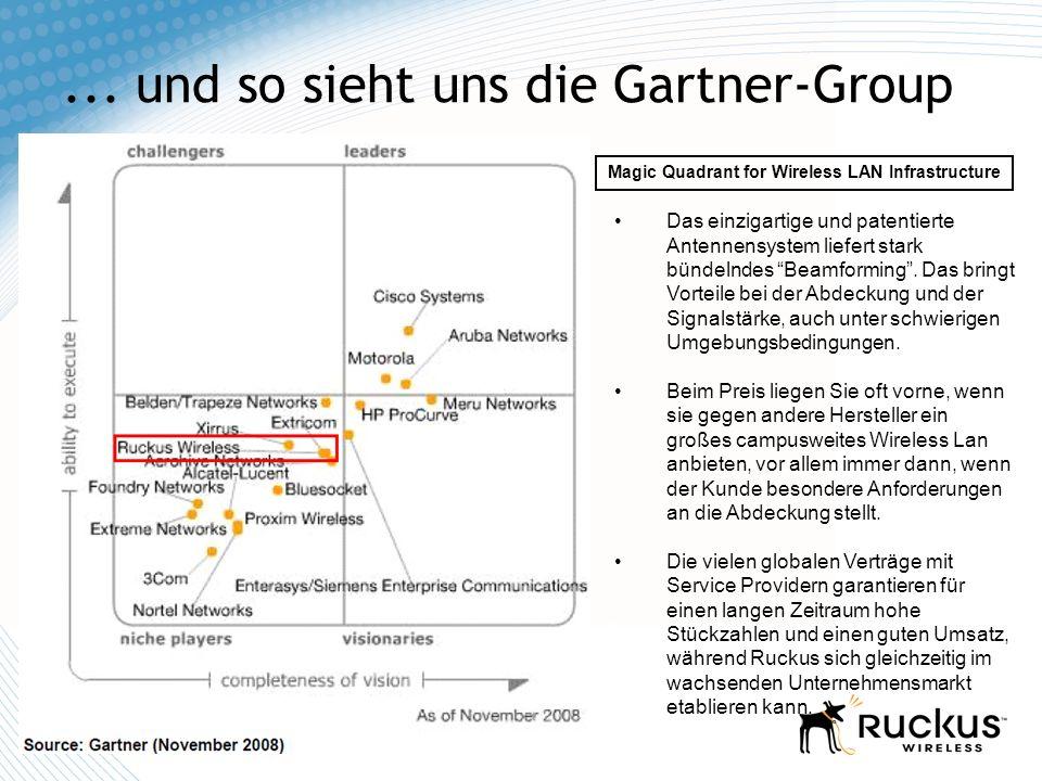 ... und so sieht uns die Gartner-Group Das einzigartige und patentierte Antennensystem liefert stark bündelndes Beamforming. Das bringt Vorteile bei d