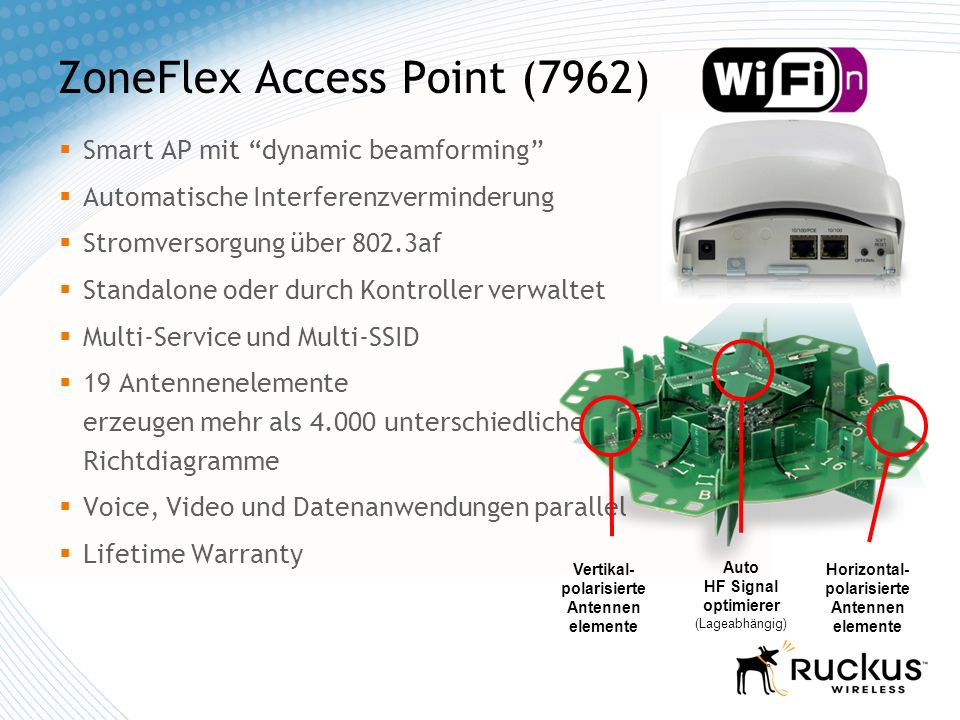 Dynamic Antenna Beamforming Steuert die Bündelung der Wi-Fi Signale Eindeutiges Feedback ohne Client Software Wählt den besten Signalweg für jedes Datenpaket Bis zu 7dBi Signalgewinn Adaptiv: selbst-lernend, selbst-optimierend Erhöht Wi-Fi Reichweite/Abdeckung (2-4 x) Verbessert die Zuverlässigkeit der Übertragung Erhöht den effektiven Datendurchsatz Fehlerfreie Multimediaübertragung Kompatibel zu jedem 802.11a/b/g/n standard-konformen Chipset Unterdrückt Störsignale um bis zu -15dB Ruckus Did It First, Ruckus Does It Best - 15dB interference rejection 7 dBi signal gain