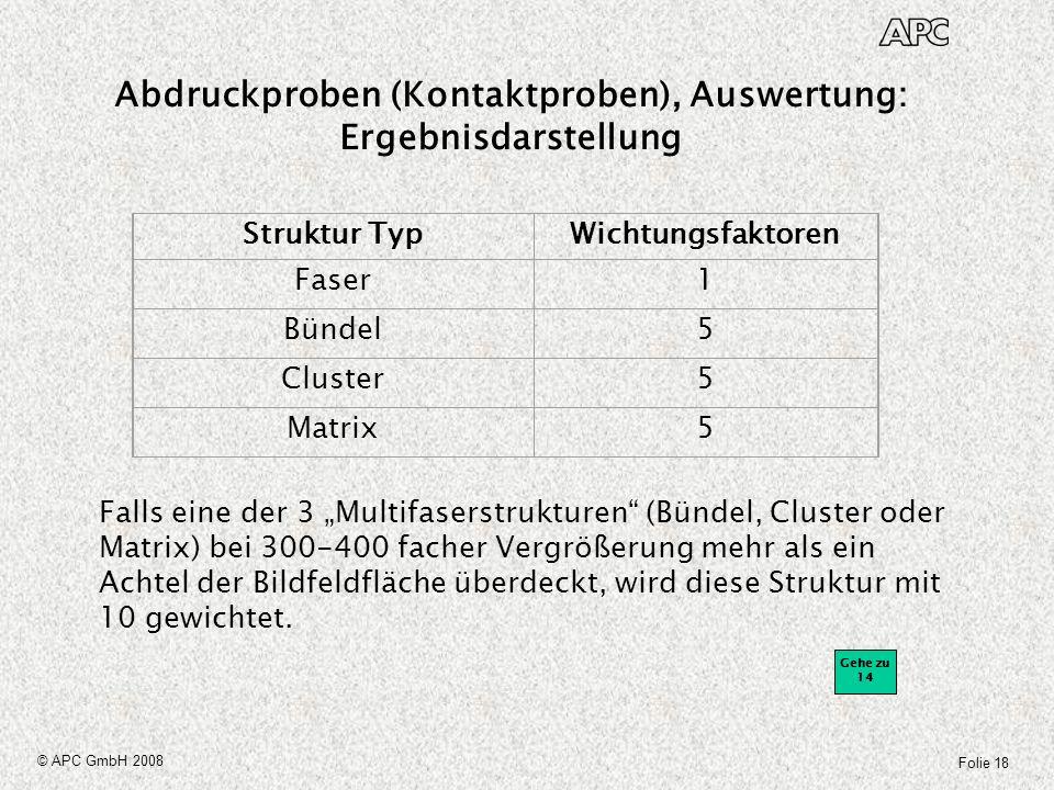 Folie 18 © APC GmbH 2008 Abdruckproben (Kontaktproben), Auswertung: Ergebnisdarstellung Struktur TypWichtungsfaktoren Faser1 Bündel5 Cluster5 Matrix5
