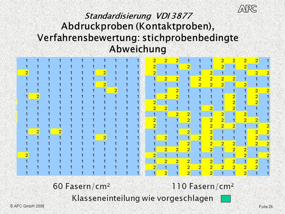 Folie 26 © APC GmbH 2008 Standardisierung VDI 3877 Abdruckproben (Kontaktproben), Verfahrensbewertung: stichprobenbedingte Abweichung 60 Fasern/cm²110