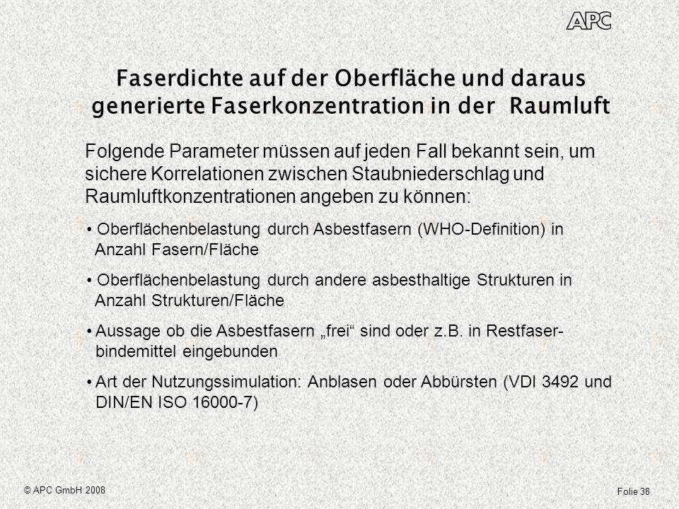 Folie 38 © APC GmbH 2008 Faserdichte auf der Oberfläche und daraus generierte Faserkonzentration in der Raumluft Folgende Parameter müssen auf jeden F