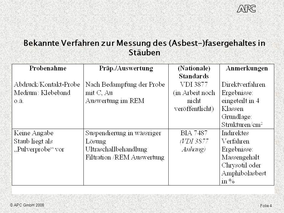 Folie 4 © APC GmbH 2008 Bekannte Verfahren zur Messung des (Asbest-)fasergehaltes in Stäuben