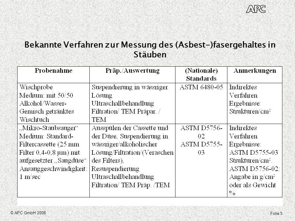 Folie 6 © APC GmbH 2008 Standardisierung VDI 3877 : Messen von abgelagerten Faserstäuben auf Oberflächen In Deutschland werden hauptsächlich Abdruckproben (Kontaktproben) zur Bestimmung des Asbestgehaltes in Staubsedimenten benutzt Alle Verfahren, die benutzt werden, sind Hausverfahren.