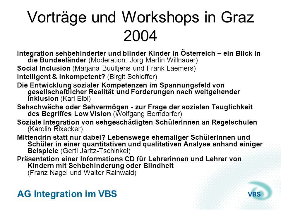 AG Integration im VBS Vorträge und Workshops in Friedberg 2005 Beratung und Unterstützung zwischen den Meeren (Martina Müller und Rüdiger Windszus) PC-Systeme für Mehrfachbehinderte (Alexander Schuh) Windows und Co.