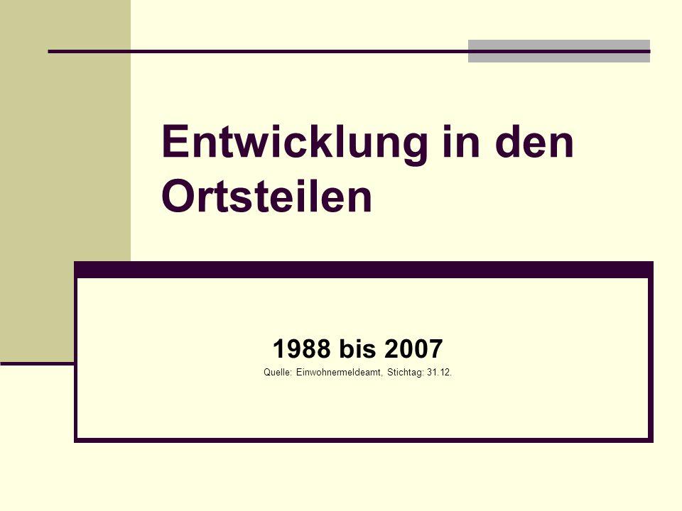 Entwicklung in den Ortsteilen 1988 bis 2007 Quelle: Einwohnermeldeamt, Stichtag: 31.12.