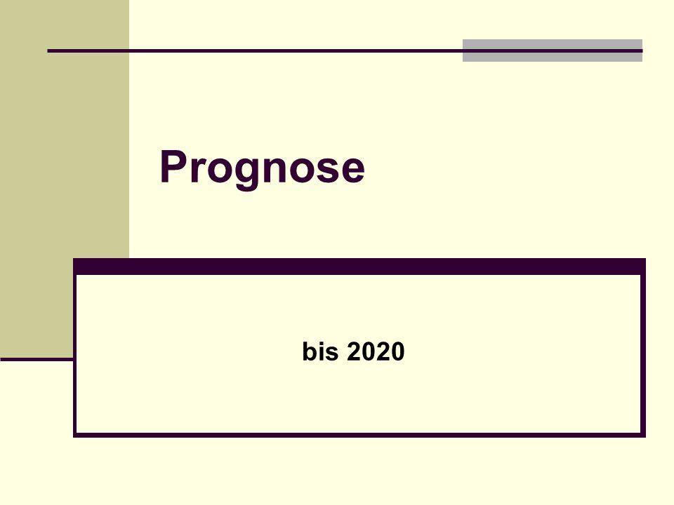 Prognose bis 2020