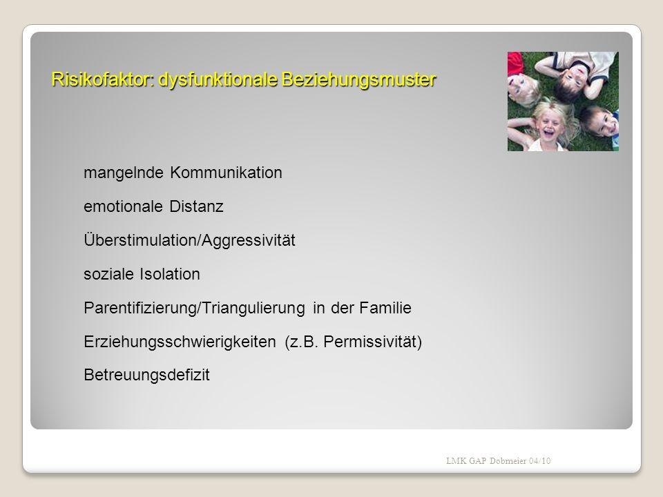 Risikofaktor : organische Faktoren genetische Faktoren Vulnerabilität biologische Faktoren LMK GAP Dobmeier 04/10