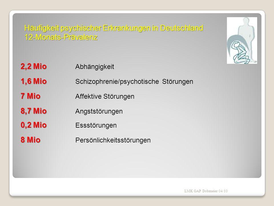 Kinder psychisch erkrankter Eltern Kinder psychisch erkrankter Eltern Häufigkeit Auswirkungen Hilfsmöglichkeiten Dr. Peter Dobmeier Lech-Mangfall-Klin