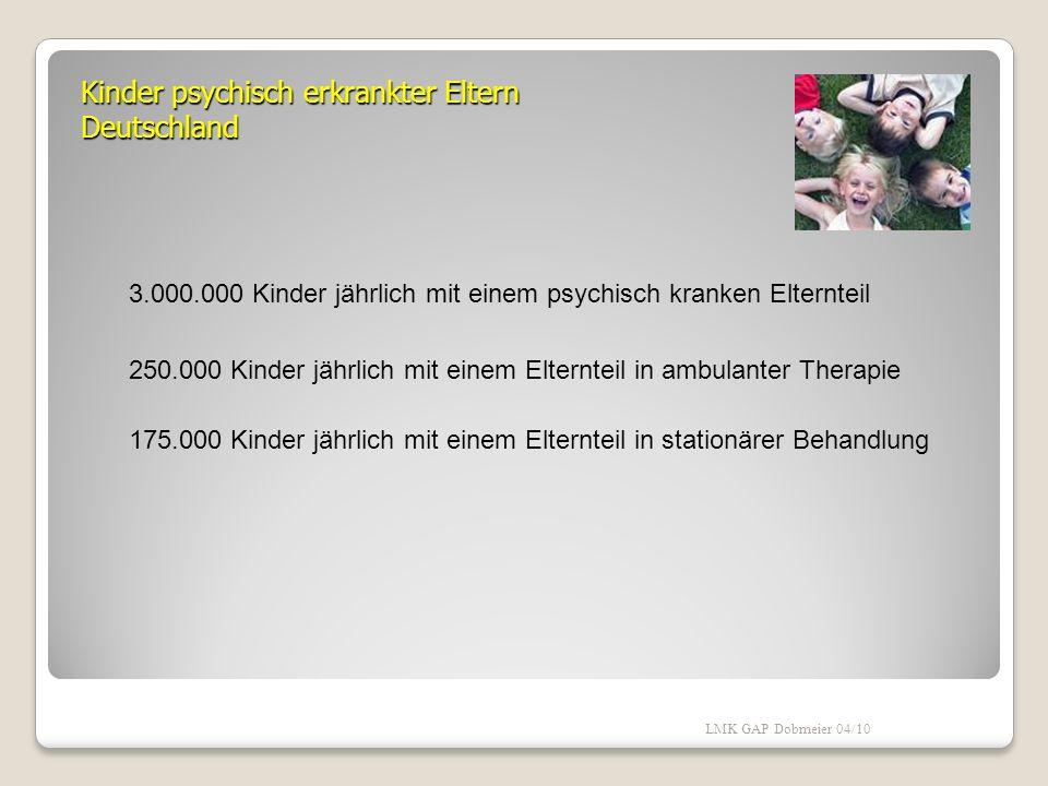 Psychisch erkrankte Eltern Deutschland 10 bis 20% der Frauen mit schweren psychischen Erkrankungen haben minderjährige Kinder 10 bis 20% der stationär