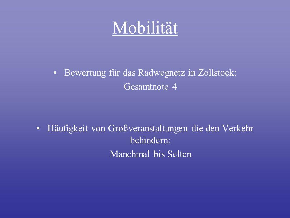 Mobilität Bewertung für das Radwegnetz in Zollstock: Gesamtnote 4 Häufigkeit von Großveranstaltungen die den Verkehr behindern: Manchmal bis Selten
